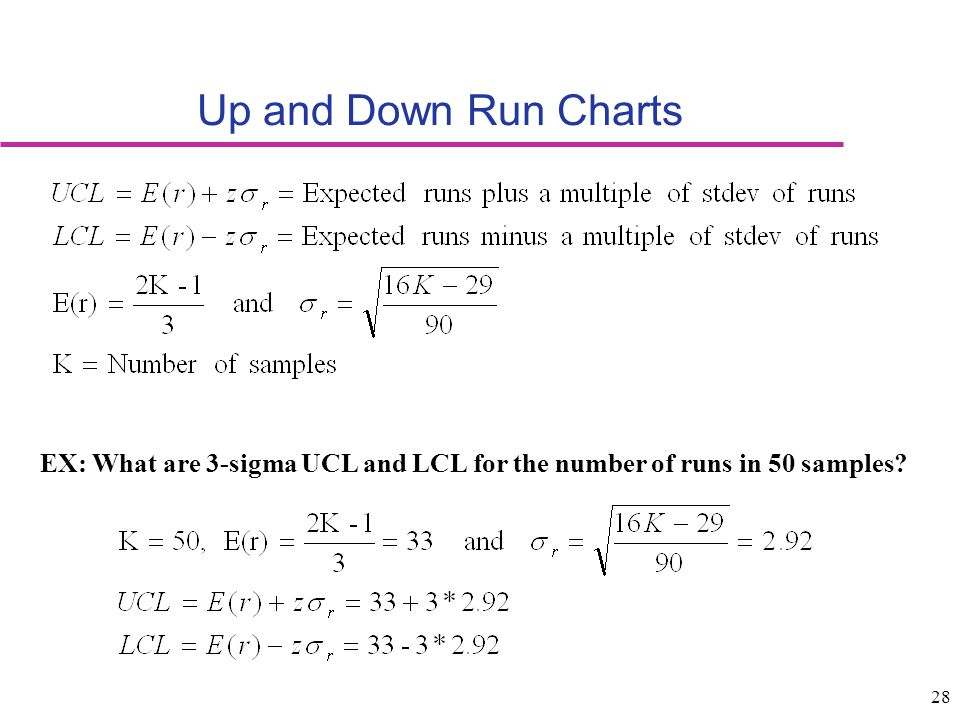 Up and Down Run Charts EX: What are 3-sigma UCL and LCL for the number of runs in 50 samples