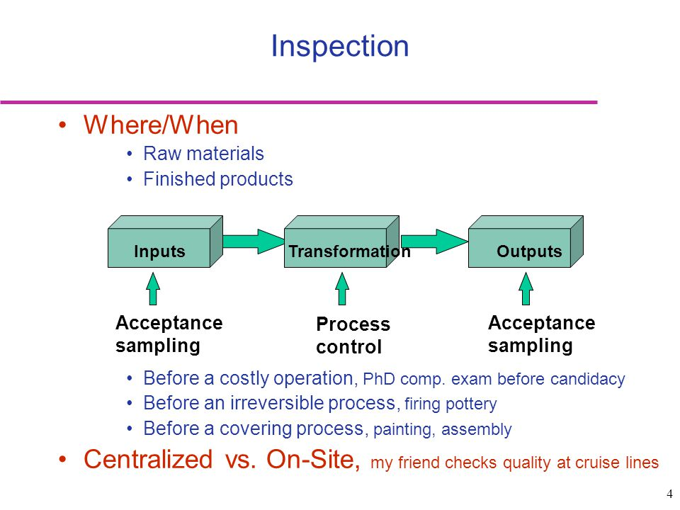 Inspection Where/When