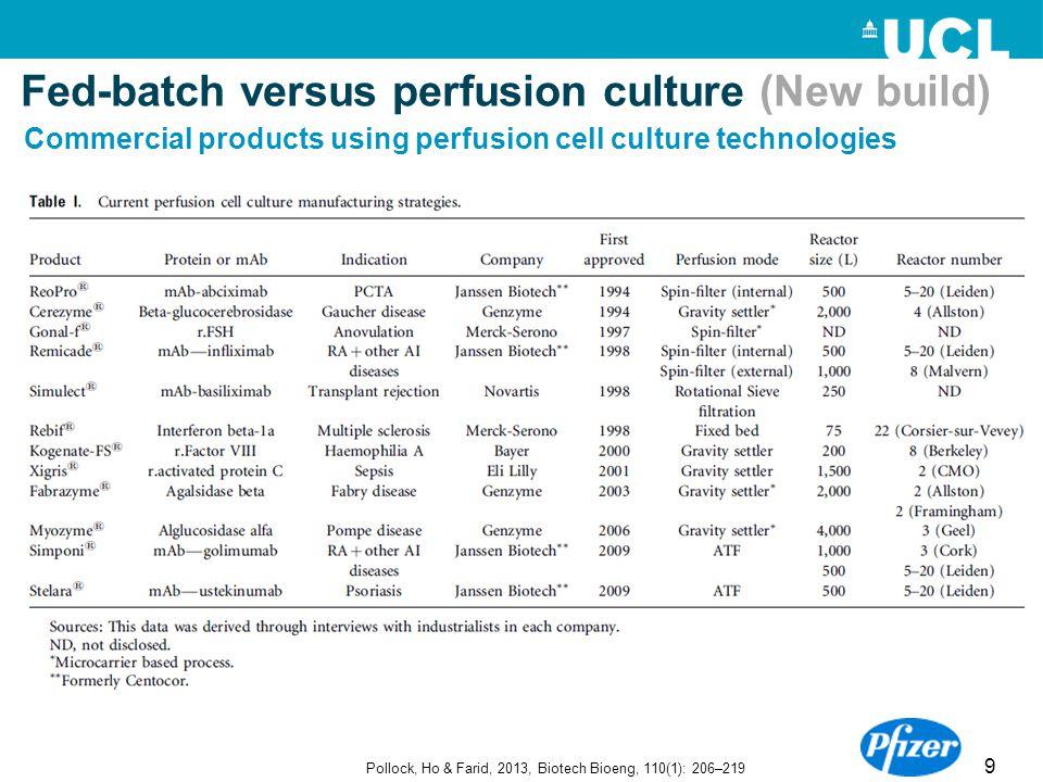 Pollock, Ho & Farid, 2013, Biotech Bioeng, 110(1): 206–219