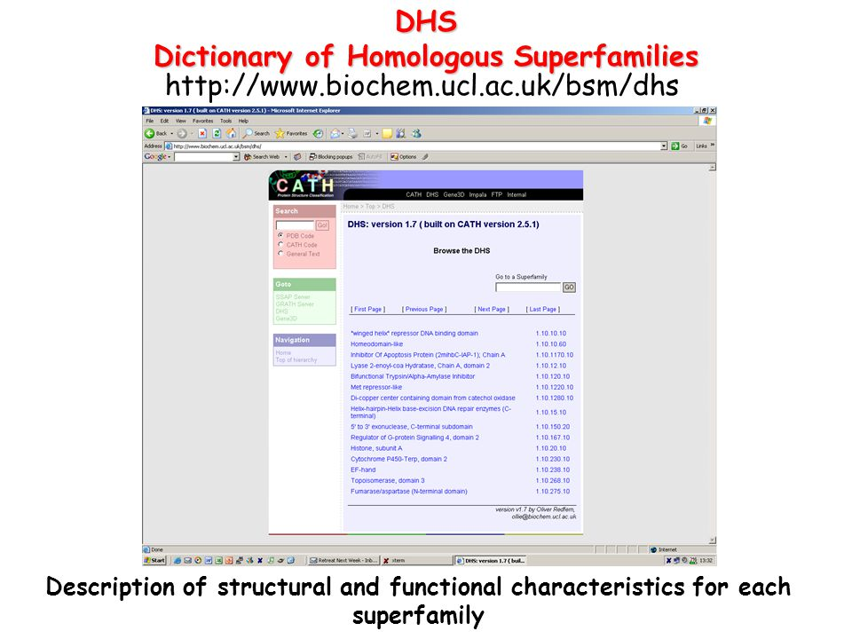 Dictionary of Homologous Superfamilies