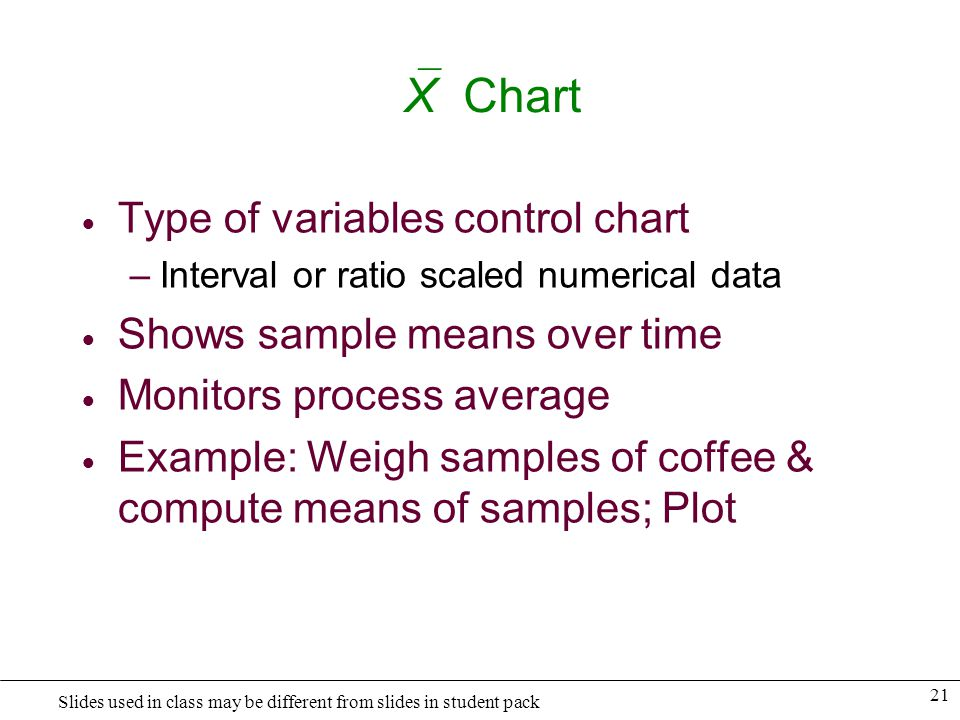 X Chart Type of variables control chart Shows sample means over time