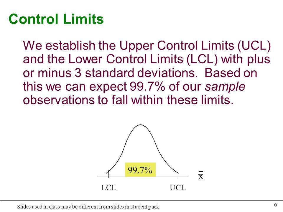 Control Limits