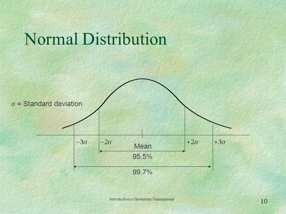 Normal Distribution Mean -3s -2s +2s +3s 95.5% 99.7%