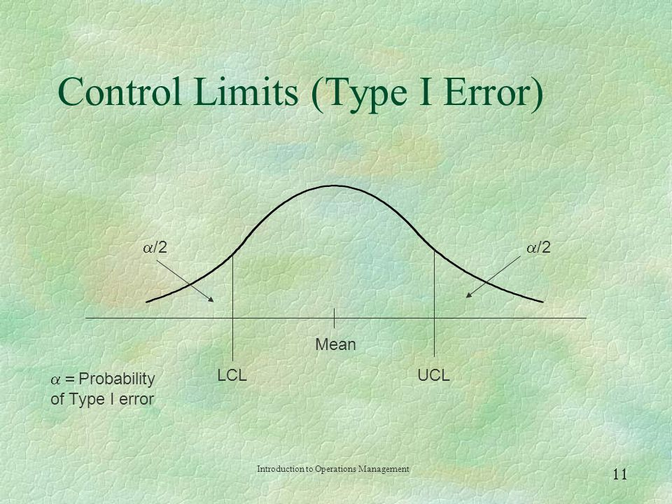 Control Limits (Type I Error)