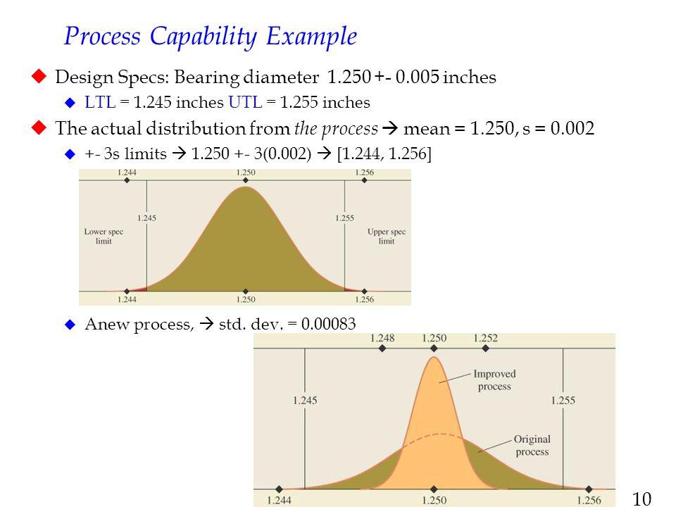 Process Capability Example