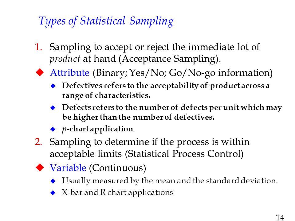 Types of Statistical Sampling