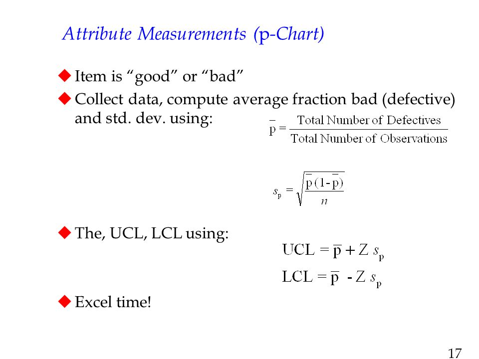 Attribute Measurements (p-Chart)