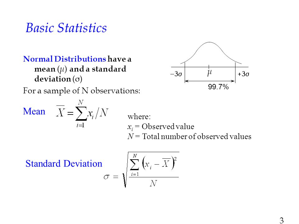 Basic Statistics Mean Standard Deviation