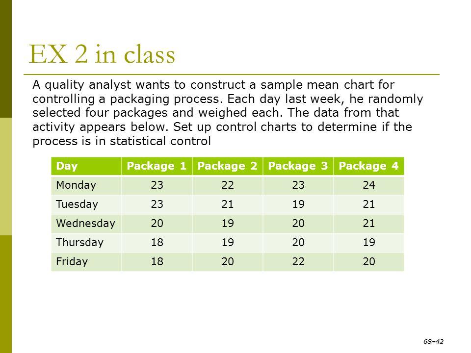 EX 2 in class