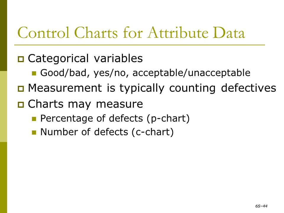 Control Charts for Attribute Data