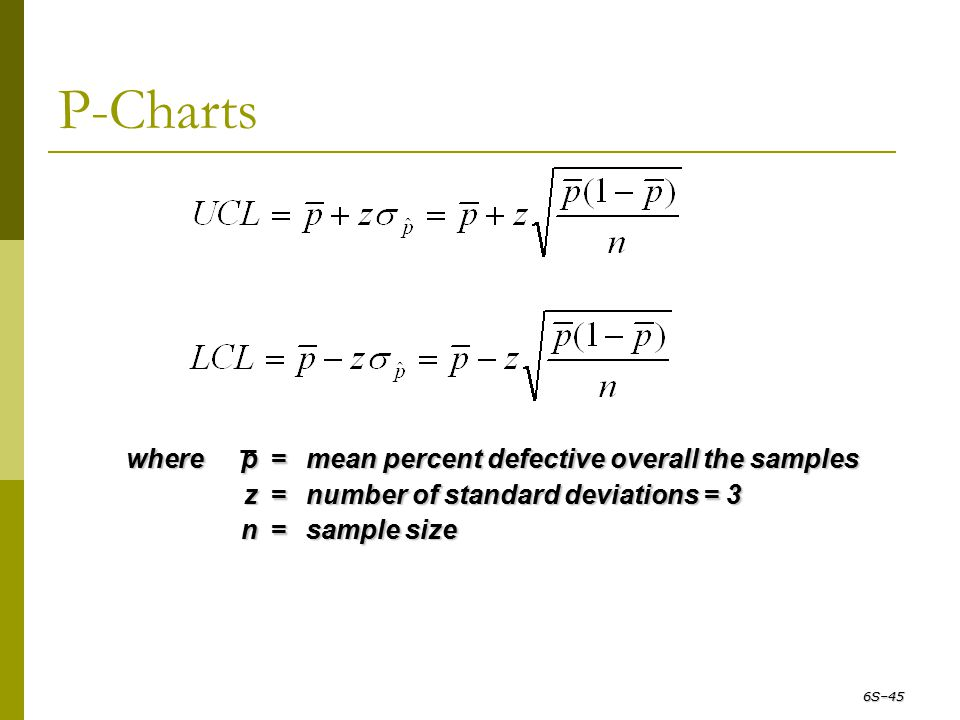 P-Charts where p = mean percent defective overall the samples