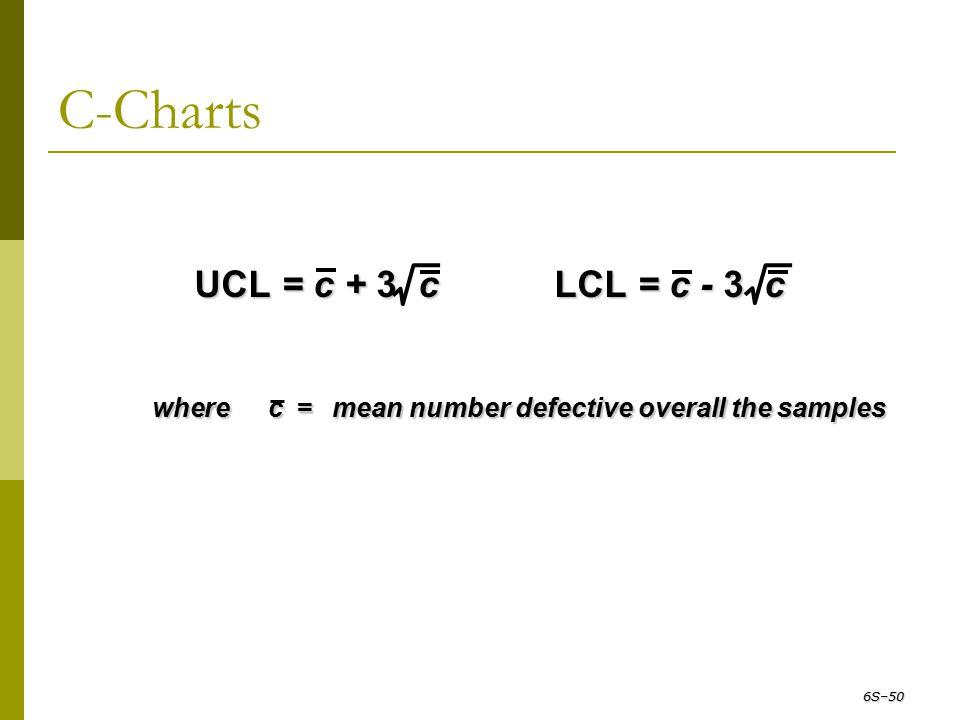 C-Charts UCL = c + 3 c LCL = c - 3 c