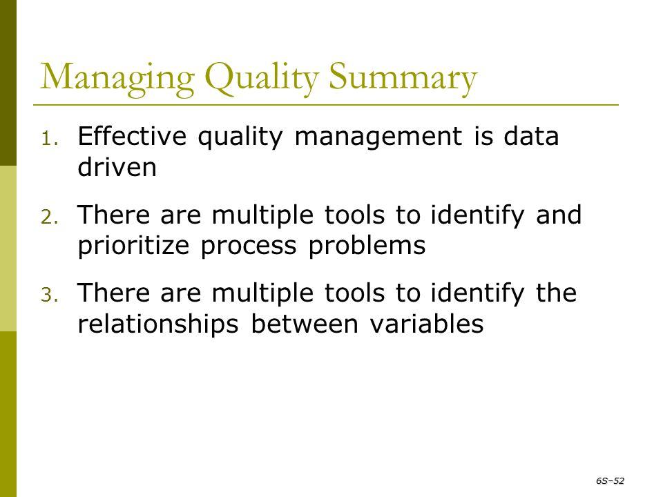 Managing Quality Summary