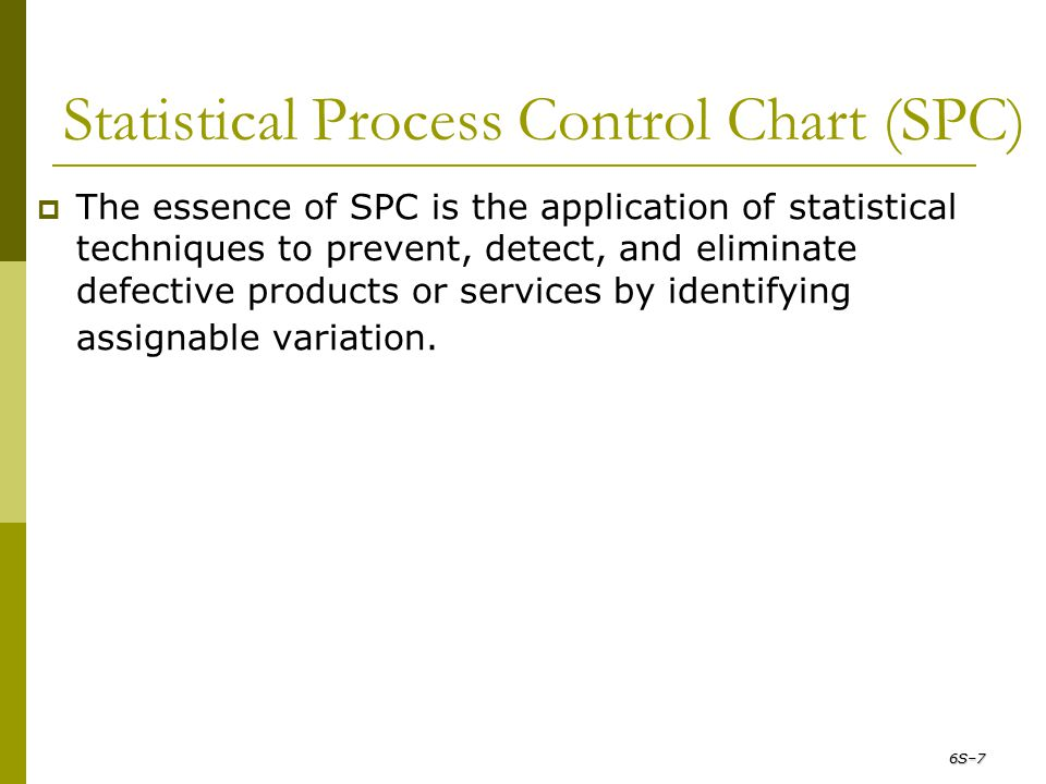 Statistical Process Control Chart (SPC)
