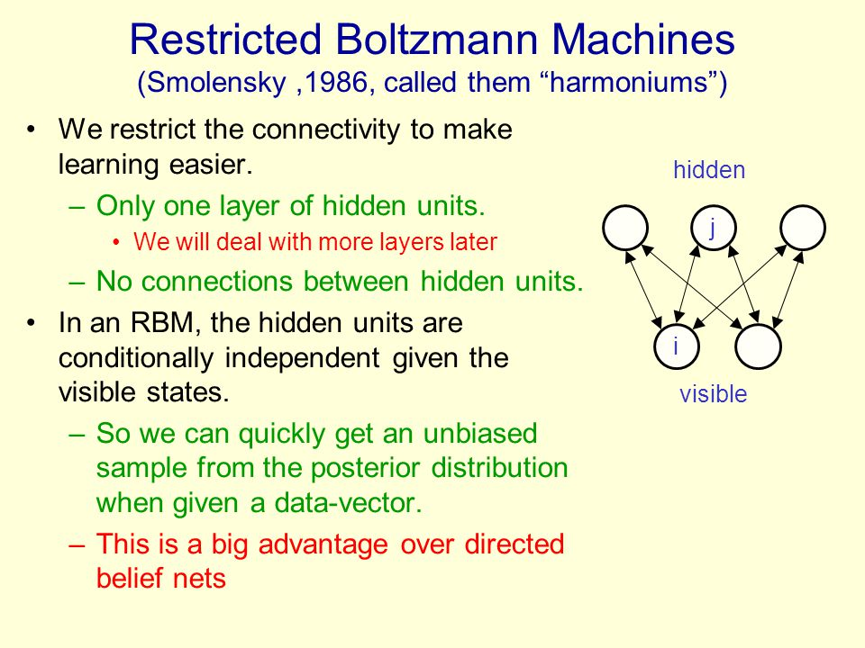Restricted Boltzmann Machines (Smolensky ,1986, called them harmoniums )