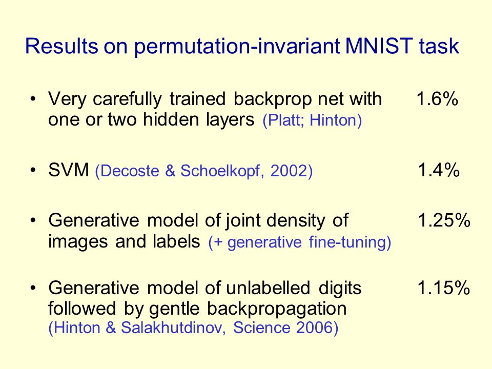 Results on permutation-invariant MNIST task