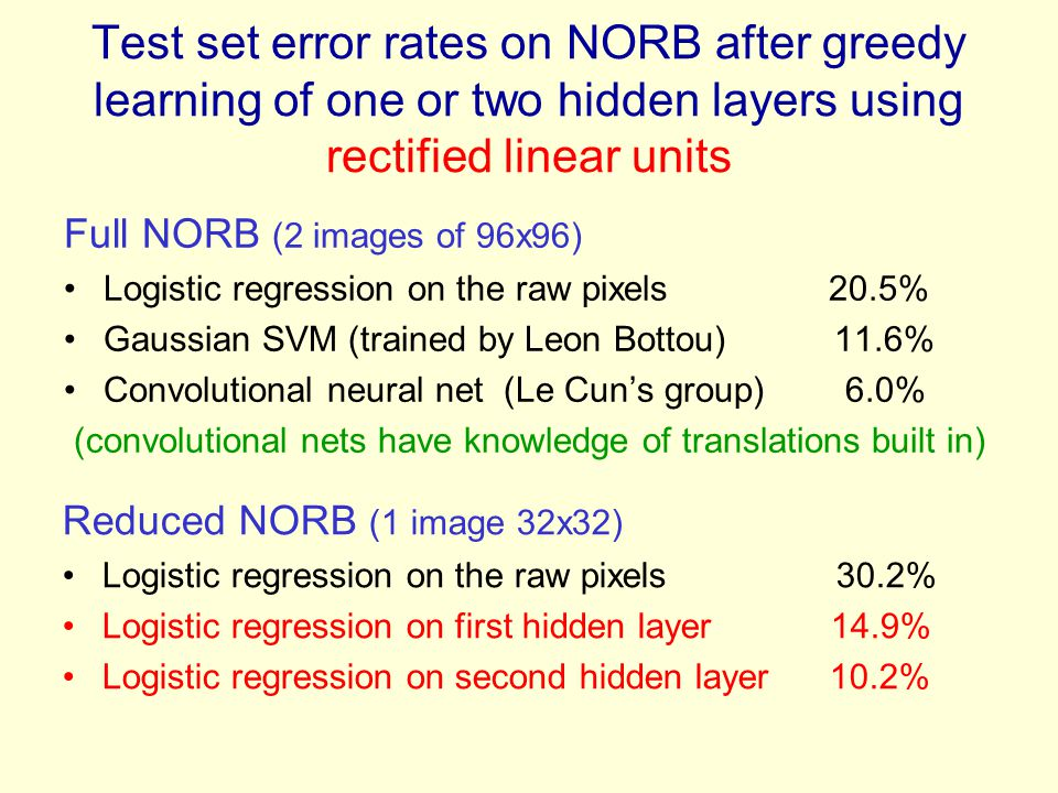Test set error rates on NORB after greedy learning of one or two hidden layers using rectified linear units