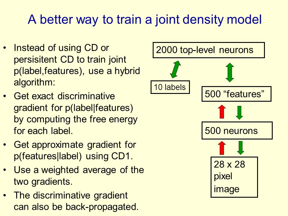 A better way to train a joint density model