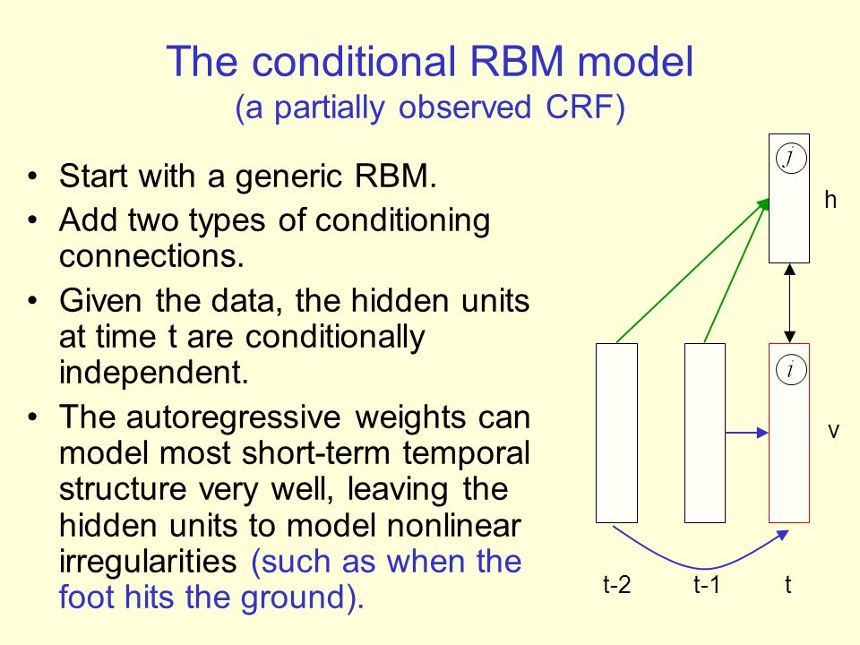 The conditional RBM model (a partially observed CRF)