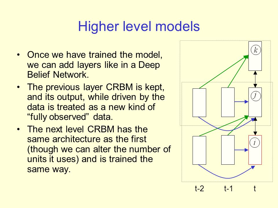 Higher level models Once we have trained the model, we can add layers like in a Deep Belief Network.