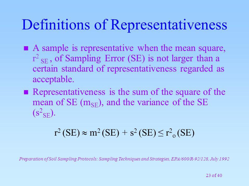 Definitions of Representativeness