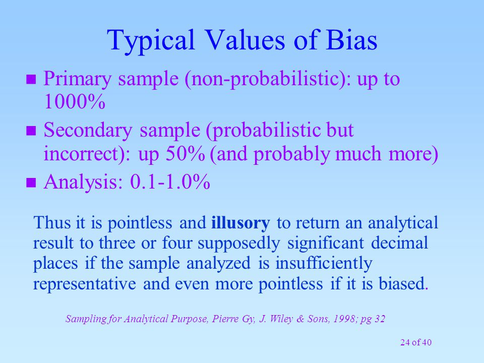Typical Values of Bias Primary sample (non-probabilistic): up to 1000%