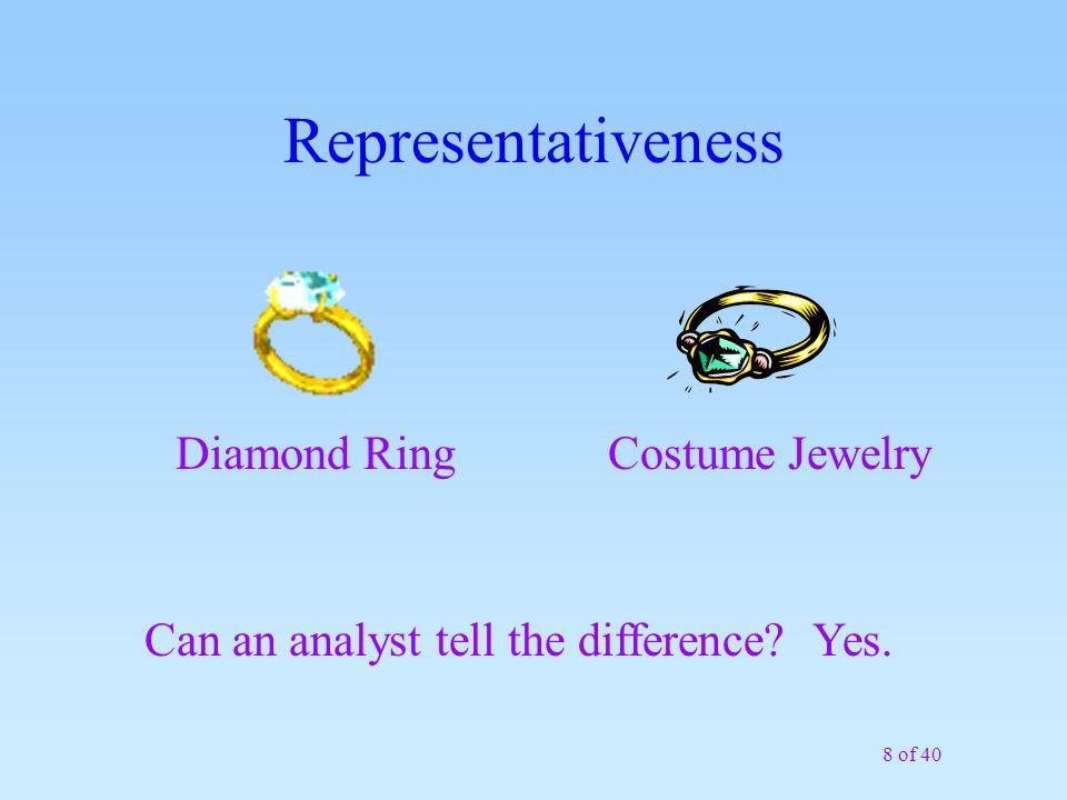 Representativeness Diamond Ring Costume Jewelry
