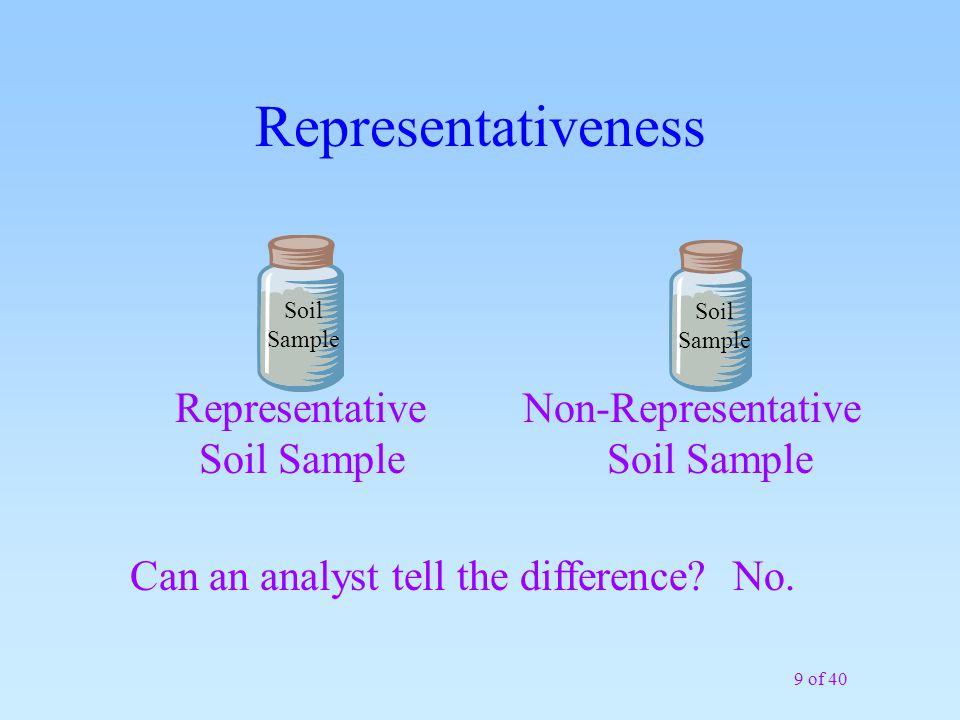 Representativeness Representative Soil Sample