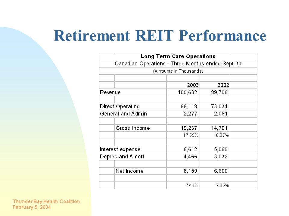 Retirement REIT Performance