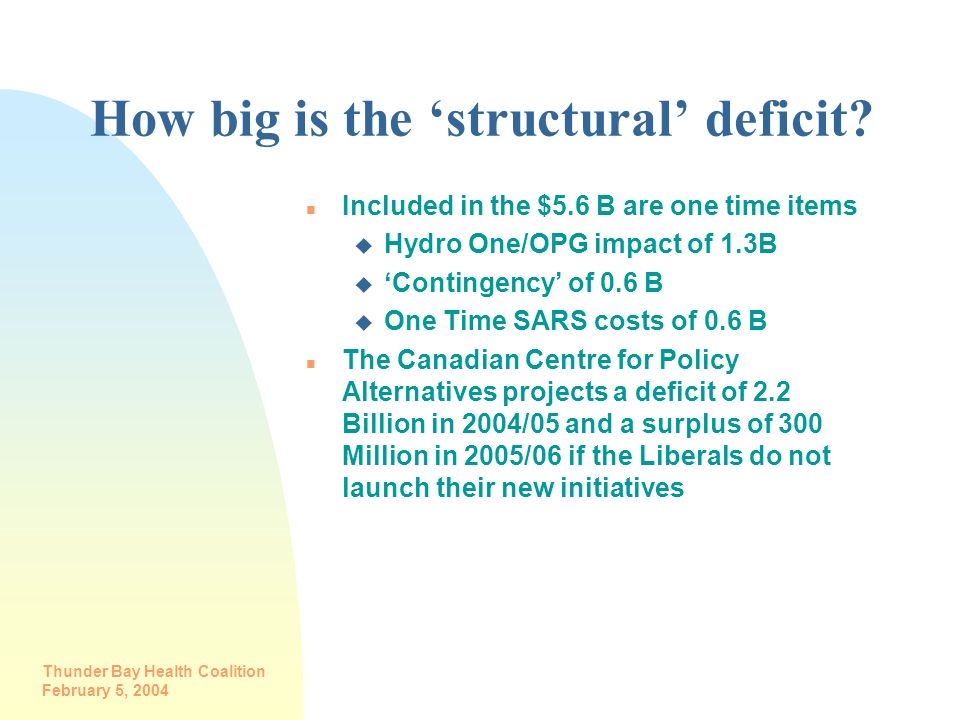 How big is the 'structural' deficit