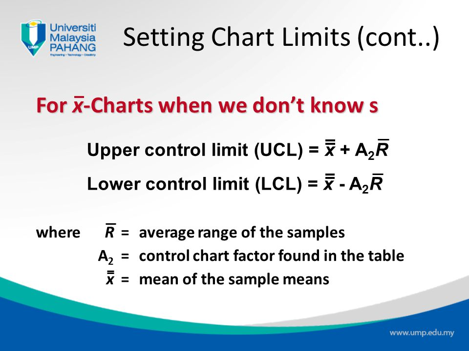Setting Chart Limits (cont..)