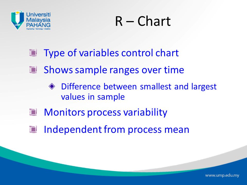 R – Chart Type of variables control chart