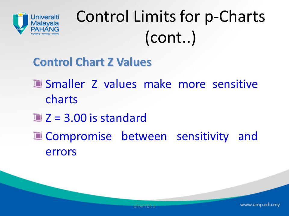 Control Limits for p-Charts (cont..)