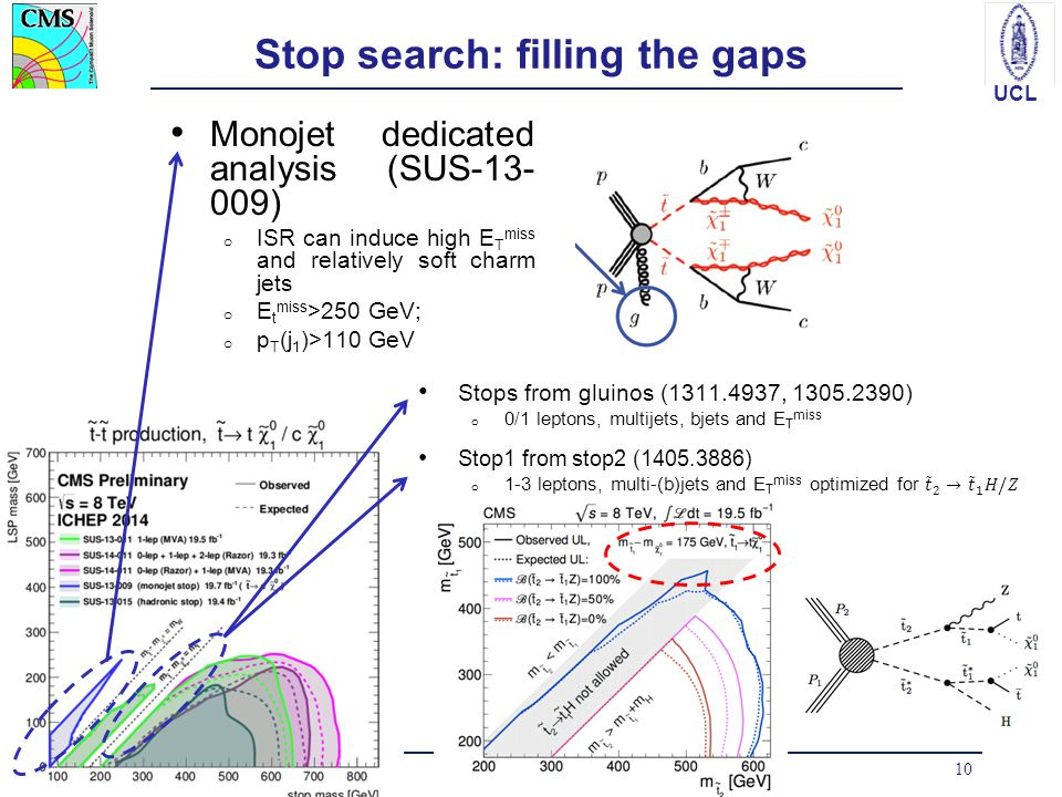 Stop search: filling the gaps