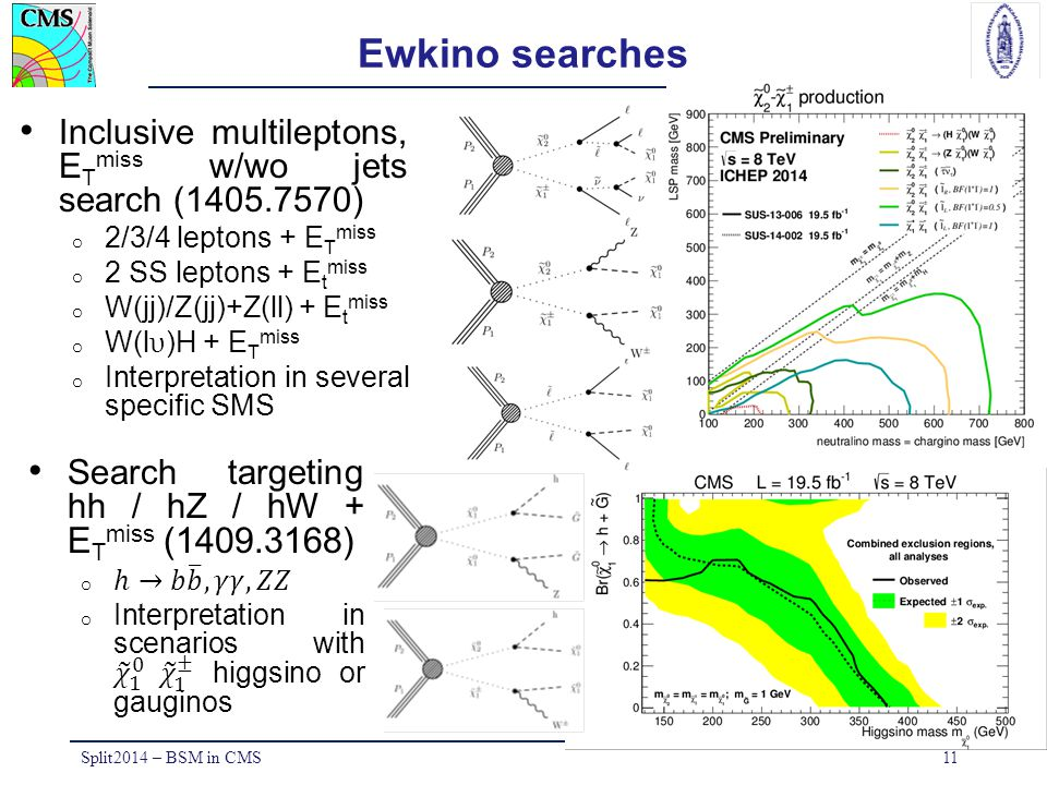 Ewkino searches Inclusive multileptons, ETmiss w/wo jets search (1405.7570) 2/3/4 leptons + ETmiss.