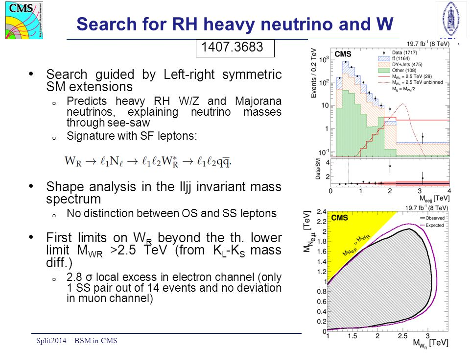 Search for RH heavy neutrino and W