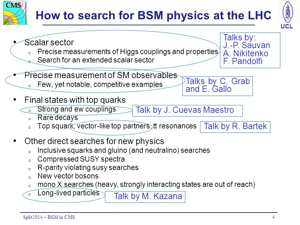 How to search for BSM physics at the LHC