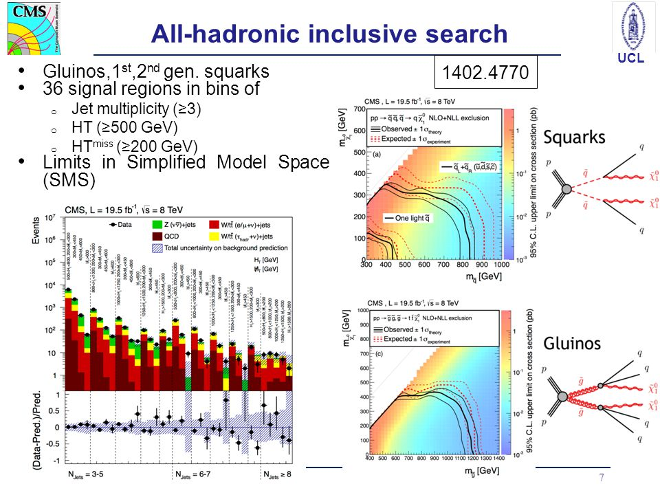 All-hadronic inclusive search