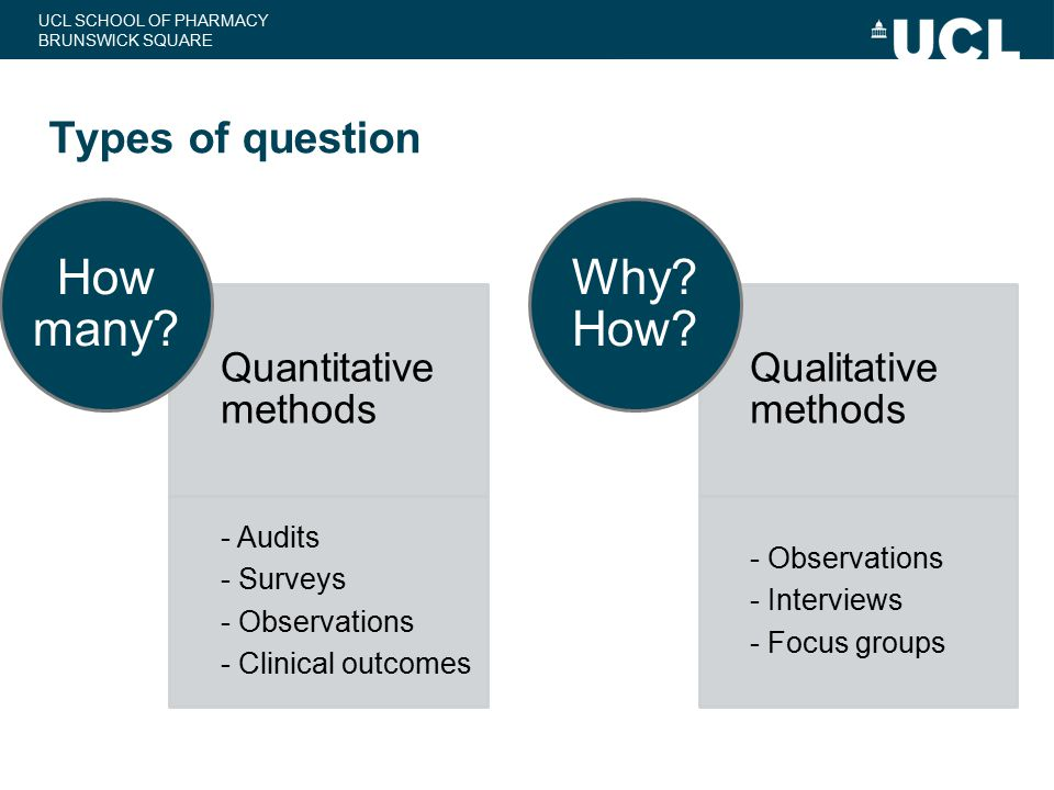 Types of question Quantitative methods Qualitative methods How many