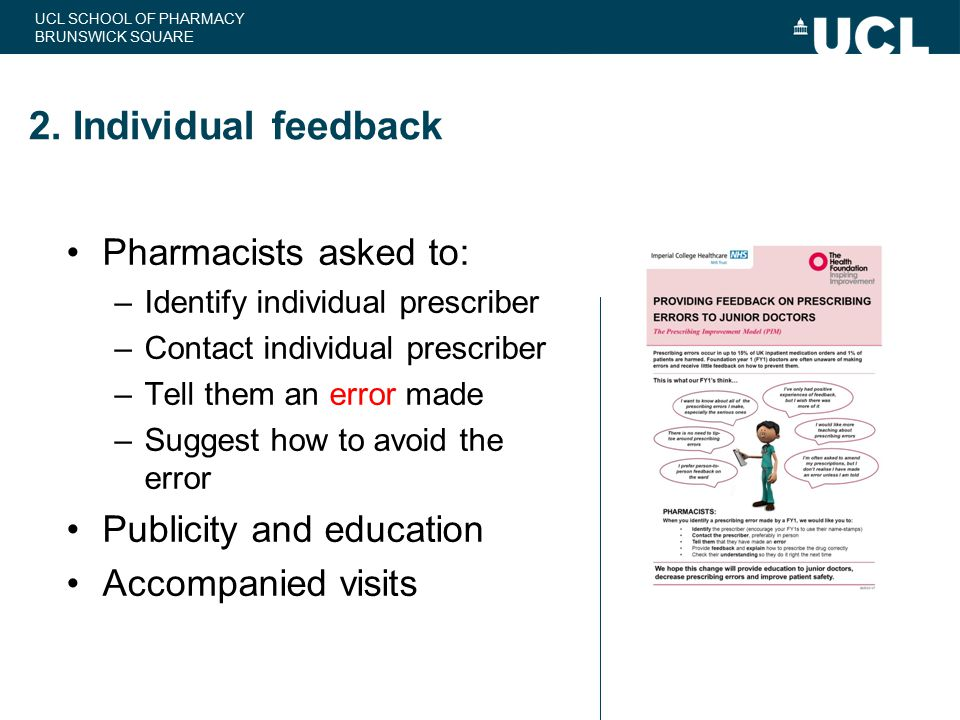 2. Individual feedback Pharmacists asked to: Publicity and education