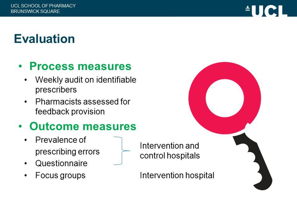 Evaluation Process measures Outcome measures