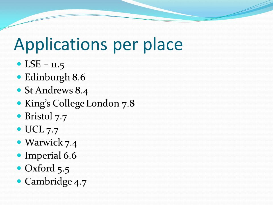 Applications per place