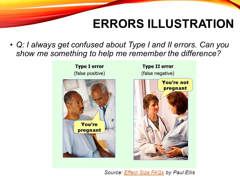 Errors Illustration Q: I always get confused about Type I and II errors. Can you show me something to help me remember the difference