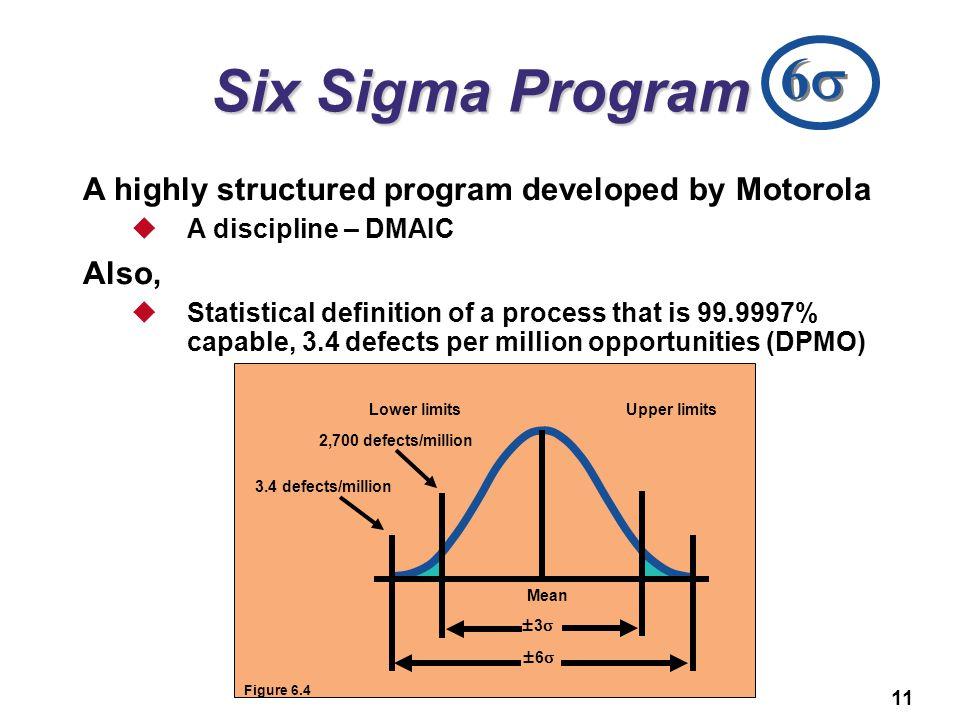 6 Six Sigma Program A highly structured program developed by Motorola