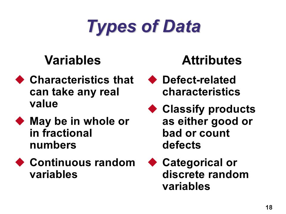 Types of Data Variables Attributes