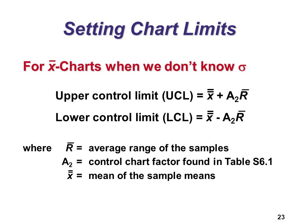 Setting Chart Limits For x-Charts when we don't know s