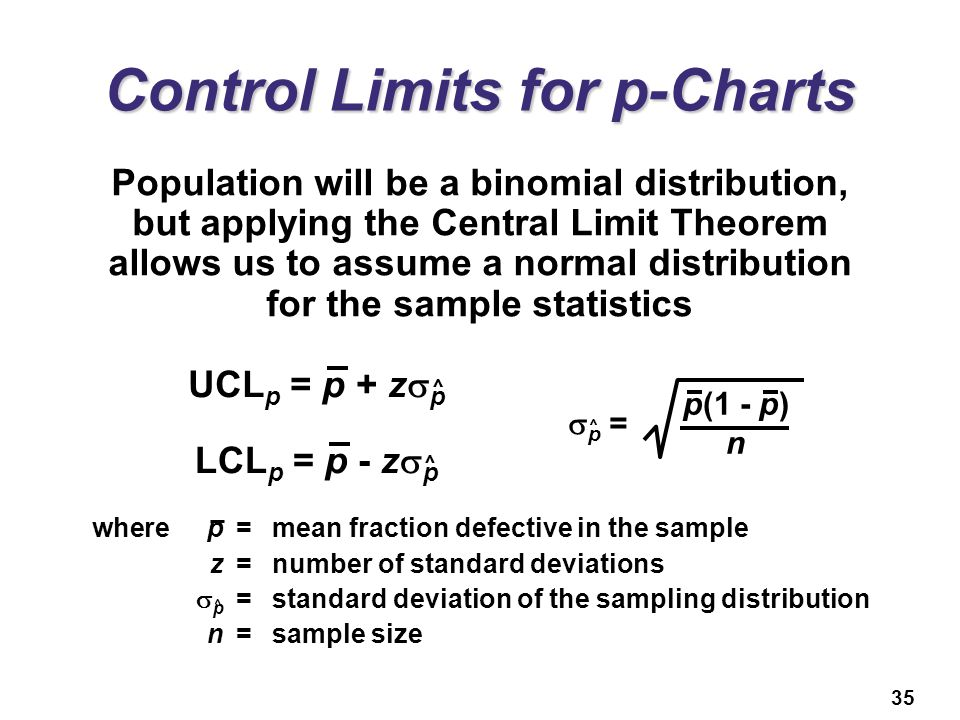 Control Limits for p-Charts
