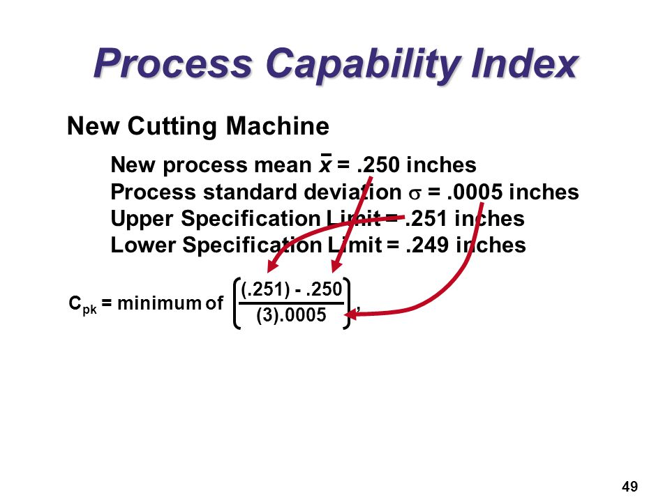 Process Capability Index