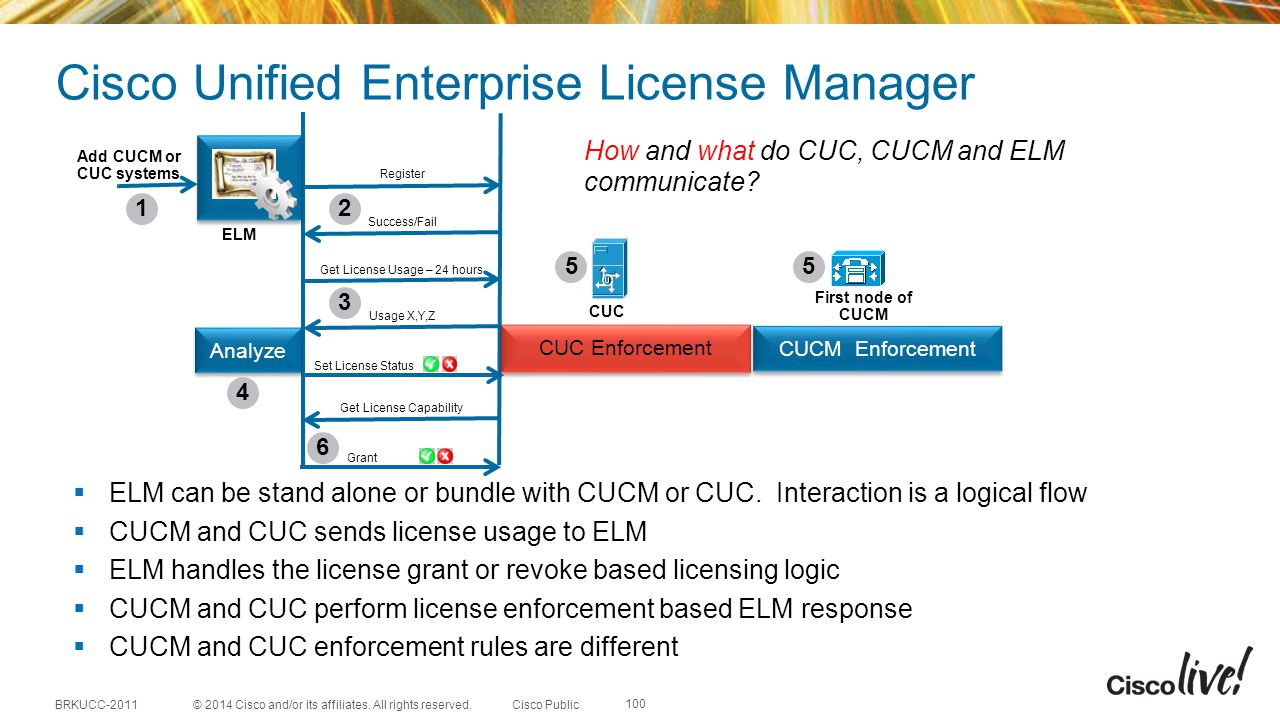 Cisco Unified Enterprise License Manager