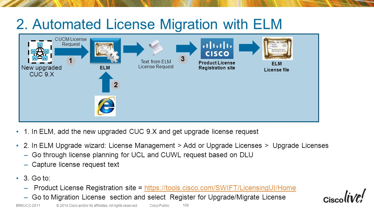 2. Automated License Migration with ELM